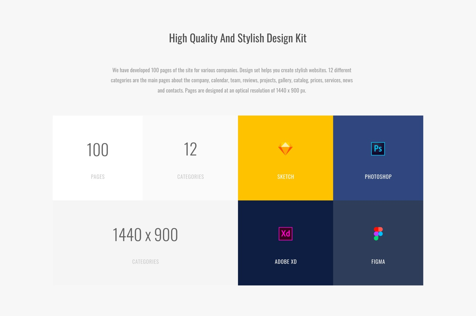Section Desing Kit, 100 pages for Sketch, PSD, Figma, Adobe XD