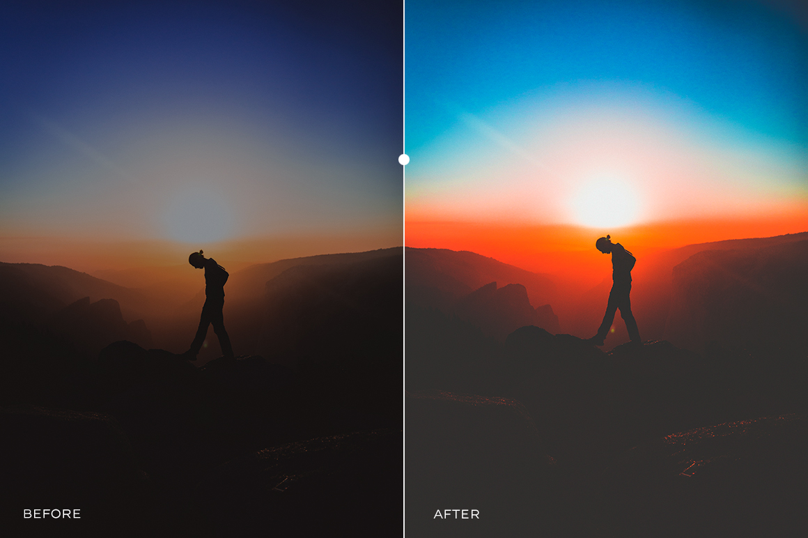 Bundle Lightroom Presets