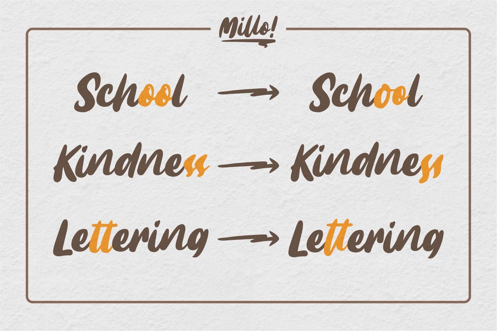 Millo Script
