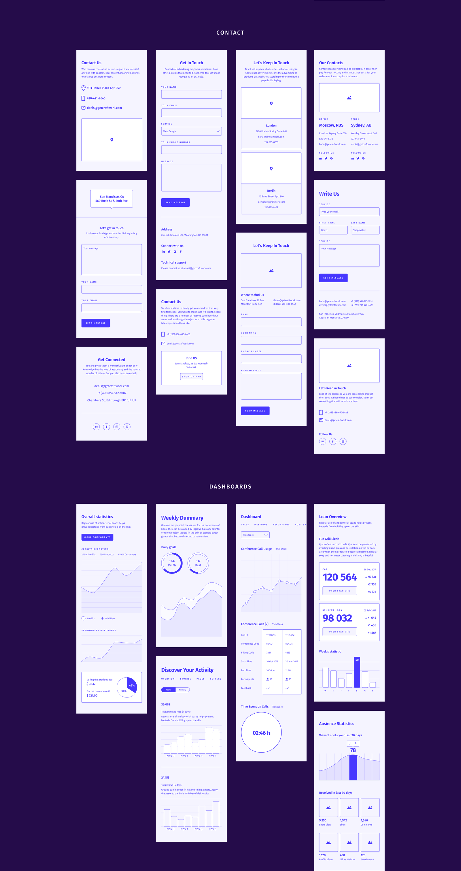 Method Wireframe Kit 2.2